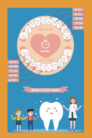卡通手绘矢量简约爱牙日儿童宣传背景海报