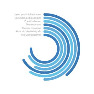 同心圆统计图