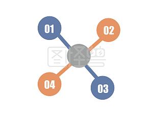 PPT圆形环绕清晰分类条例